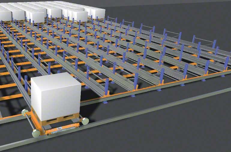 Simulatie van de gecombineerde beweging van een Pallet Shuttle en een aanvoerwagen