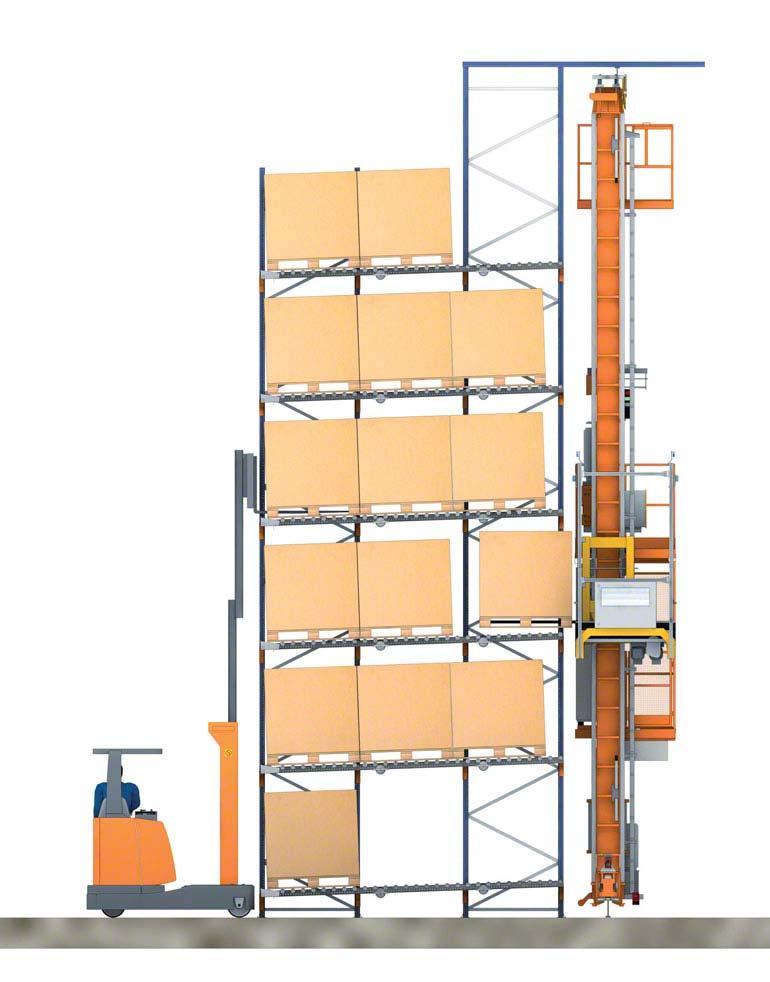Geautomatiseerde doorrolstellingen met heftruck en magazijnkraan