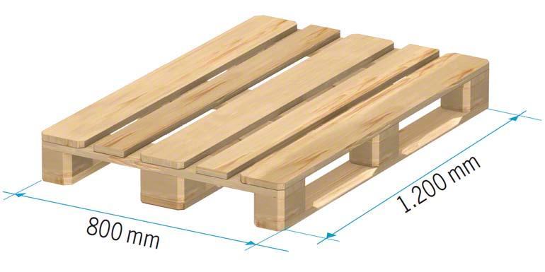 Laadeenheid: pallet van 1200 x 800 mm