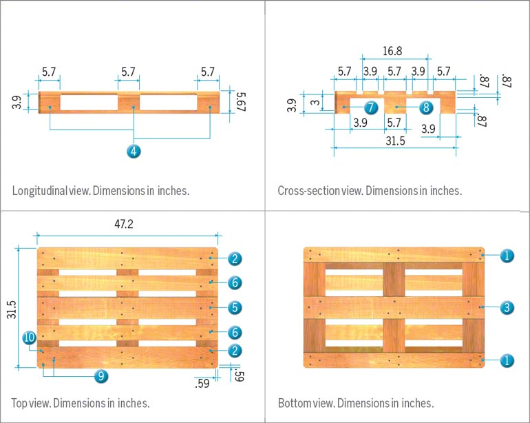 Palletconstructiesysteem