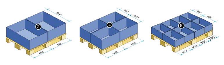 De afmetingen van 1200 x 800 zijn een veelvoud van de standaard kunststof magazijnbakken