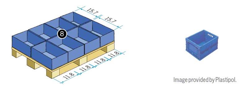 Magazijnbak van 300 x 400 mm (komt qua oppervlak overeen met een achtste Europallet)