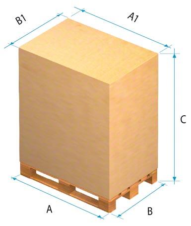 Afmetingen waarmee rekeening moet worden gehouden bij gepalletiseerde goederen