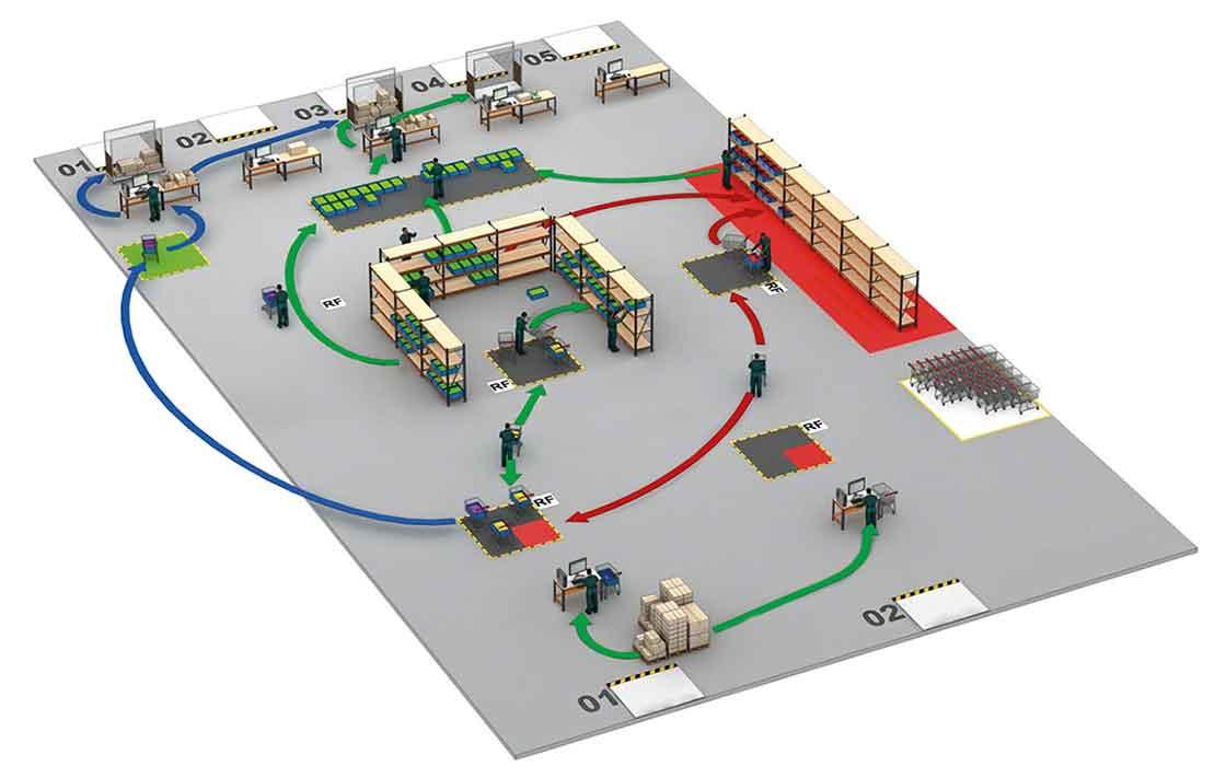 Magazijn dat de logistieke goederenstromen optimaliseert dankzij cross-docking
