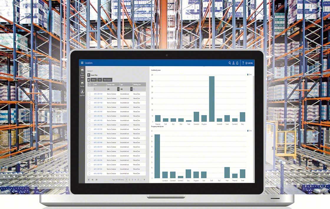 Gegevensanalyse is essentieel voor de besluitvorming in de logistiek en distributie